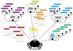 Мой WordPress сайт сканируют на наличие уязвимостей – что делать?!